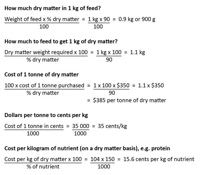 Costing supplements - FutureBeef